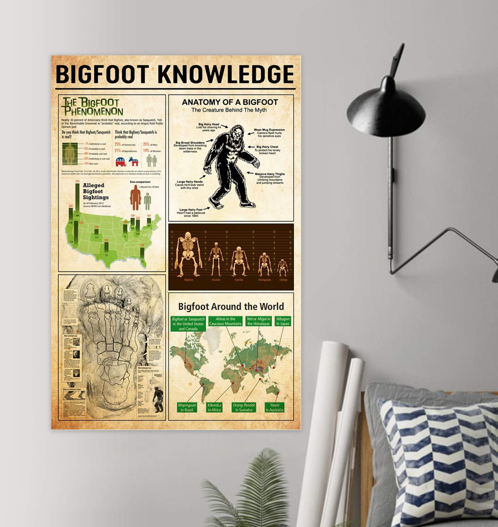 Bigfoot Knowledge Canvas With Framed Poster no Framed