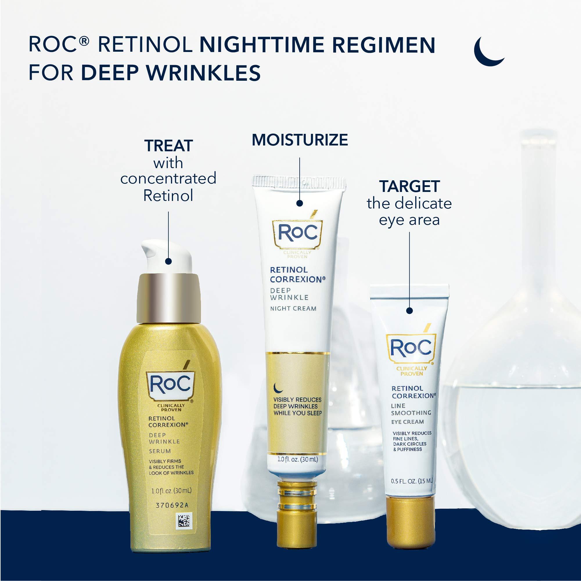 RoC Retinol Correxion Deep Wrinkle Anti-Aging Retinol Night Cream, 1 Ounce (Packaging May Vary) Retinol Moisturizer for Face, Wrinkle Cream for Face