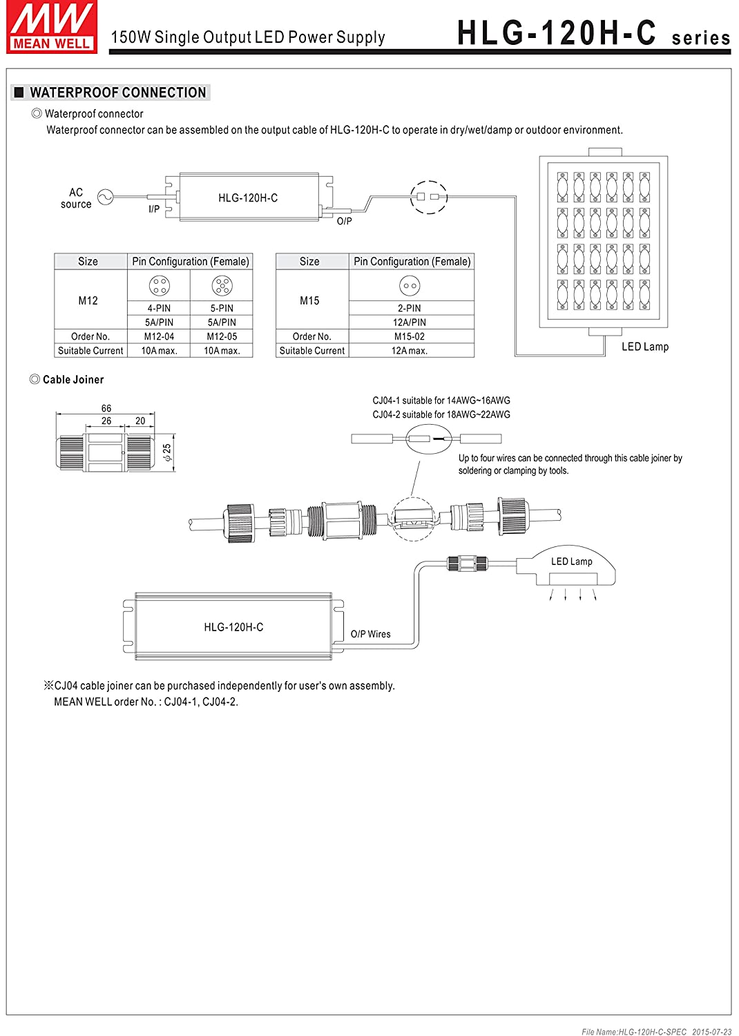 MEAN WELL HLG-120H-C350B 120 W Single Output 350 mA 430 Vdc Output Max IP67 Switching Power Supply - 1 item(s)