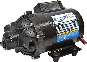 Everflo EF7000-BOX 7.0 GPM 12V Diaphragm Pump-1/2 FNPT Connection