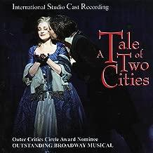 Tale of Two Cities: International Studio / B.C.R.