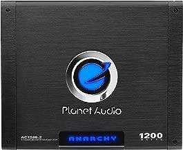 Best planet audio 1200.2 Reviews