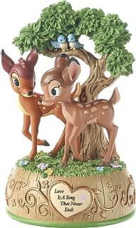 disney bambi products