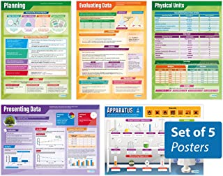 """Working Scientifically Posters - Set of 5 