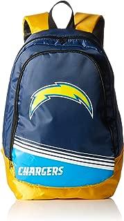 Best lebron backpack 2015 Reviews