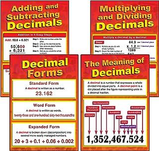 Best adding decimals poster Reviews