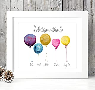 The Whistling Wren - Personalised Watercolour Balloons