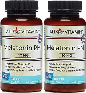 Best melanin dosage test Reviews
