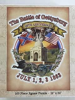 Battle of Gettysburg 150th Anniversary July 1, 2, 3 1863