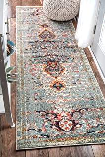 Best synthetic persian rugs Reviews