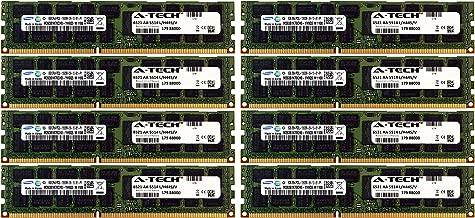 poweredge r515 memory