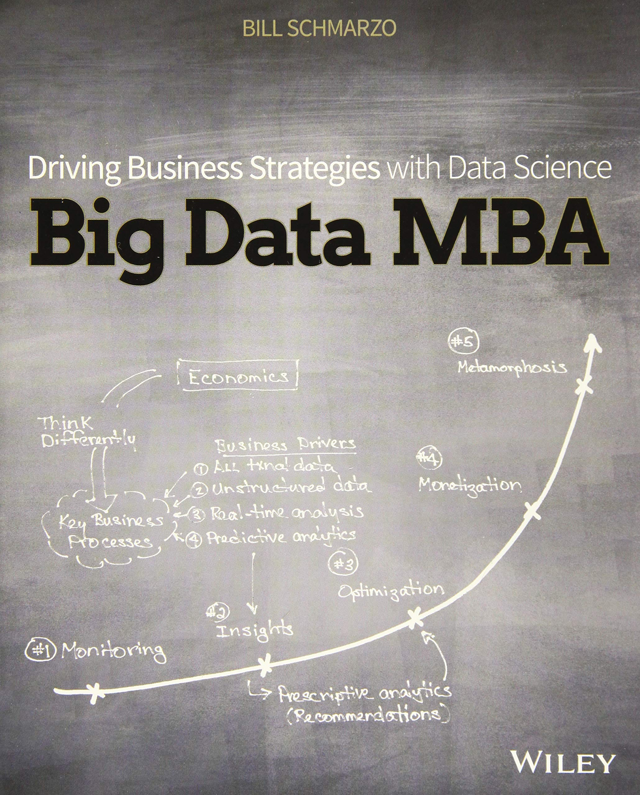 Image OfBig Data MBA: Driving Business Strategies With Data Science