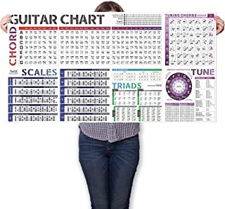 Guitar Chord Chart of Educational Chords | Scales | Triads | Tune, Guitar Reference for Guitarists, Beginners and Teacher...
