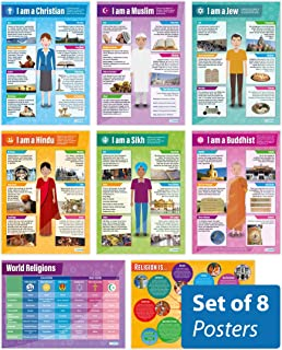 """World Religions - Set of 8 Religious Studies Posters 