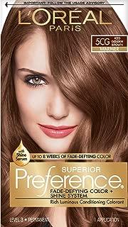Best l oreal paris couture hair color Reviews