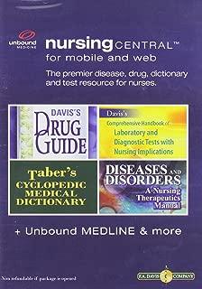 Best medical drug dictionary app Reviews