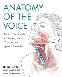 vocal speech training