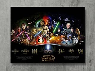 Star Wars Poster - SAGA THE FORCE AWAKENS Movie Canvas Print Revenge Sith Wall Art Posters Print Standard Size 18
