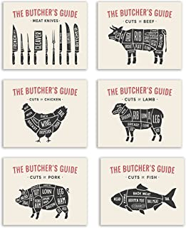 pig diagram cuts of meat poster
