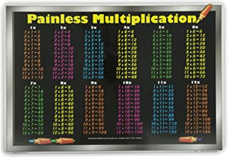 Painless Learning Multiplication Tables Placemat