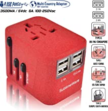 Travel Adapter with 4 USB (SandRed) - All-in-One European Power Adapter - for UK US China & 150+ Countries - Smart Charging Electrical Adapters for Travel - Type C Type A Type G Type I by Sublimeware
