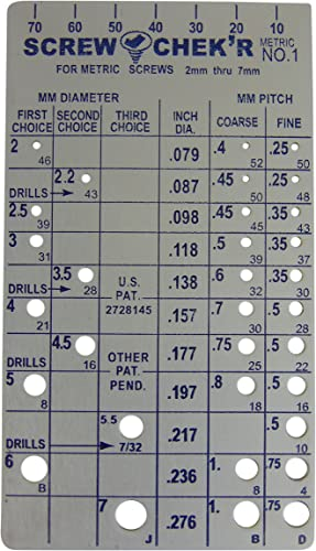discount Metric Screw Checker (2mm popular to 7mm) high quality - Made in USA online