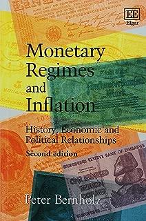 monetary regimes