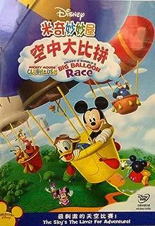 Best balloon in mandarin Reviews