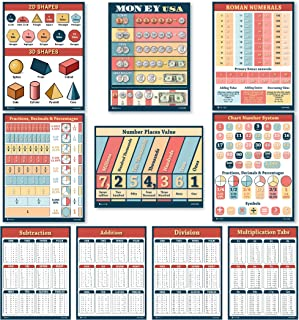 Math posters 10 educational classroom school kids charts Young N Refined (Glossy Paper 13x18)
