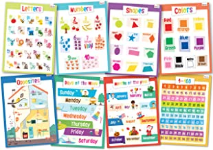 merka Educational Posters - Toddler Set - 8 Large Posters - Learn The Letters, Numbers, Shapes, Colors, Opposites, Count 1-100 and More - Great for Home and School Classroom - Size 17 x 22 inches