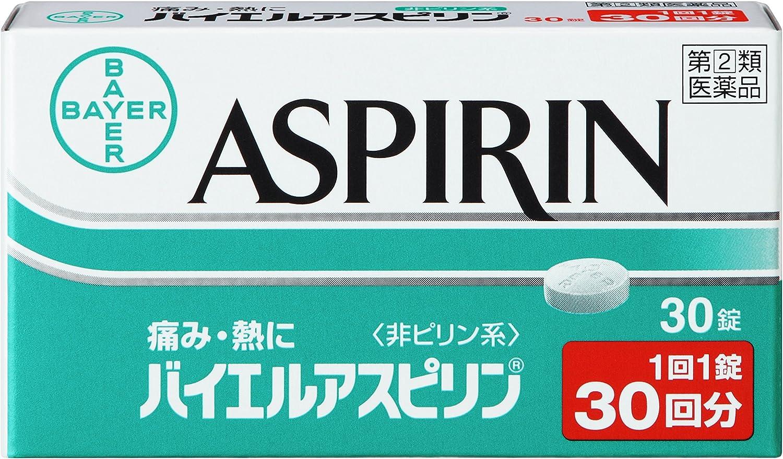 アスピリン コロナ