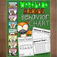 Behavior Clip Chart Woodland Animals Theme