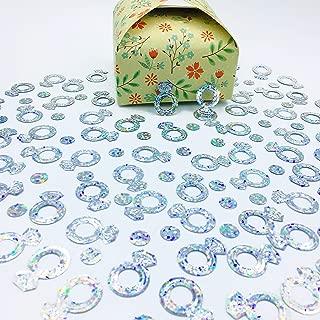 confetti package