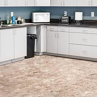 Best insulating carpet tiles Reviews