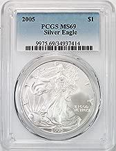 2005 silver eagle ms69