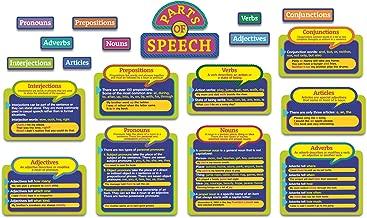 welcome to speech bulletin board