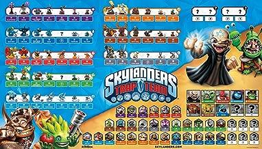 Skylanders Trap Team Character Wall Poster
