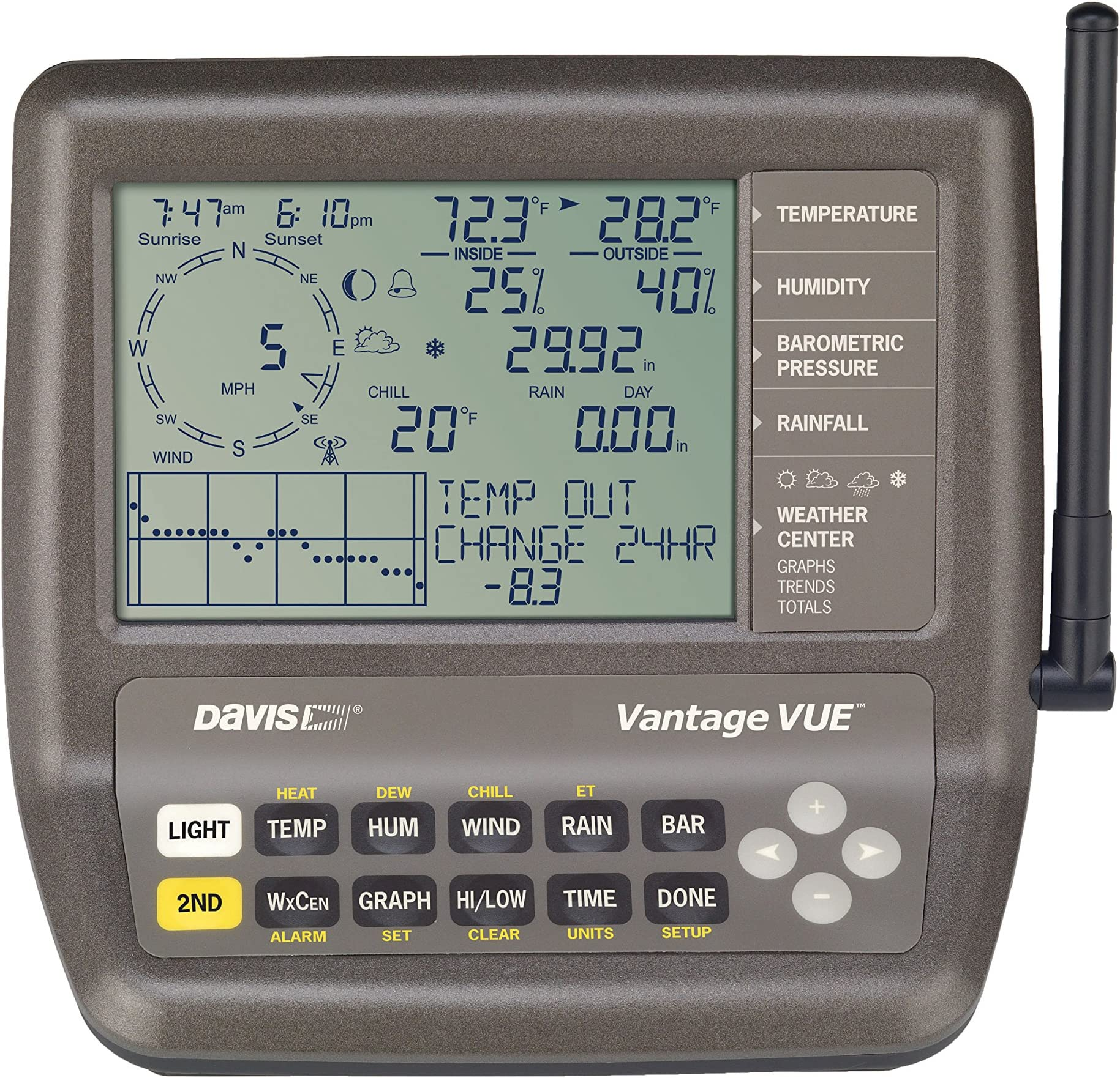 Davis Instruments Vantage Vue Console/Receiver for Vantage Weather Stations - Wireless with Large Display