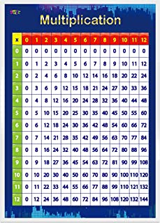 """Multiplication Table, Laminated Educational Posters,17"""" X 22"""""""