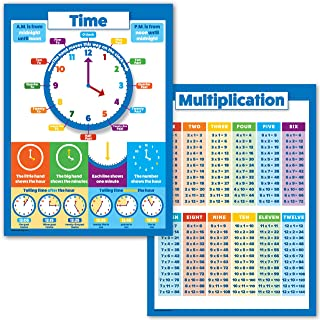 Multiplication Table and Telling Time Educational Posters for Kids - 2 Poster Set - Learn to Tell Time (18
