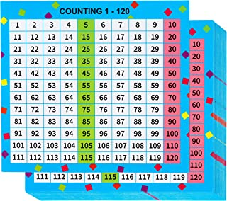1-120 Number Chart - 42-Pack Self-Adhesive Number Learning Chart Stickers for Student Desks, Pocket Charts, Learning Resources Educational Chart for Teachers, 4.7 x 5.2 Inches