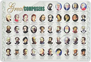 Painless Learning Great Composers Placemat