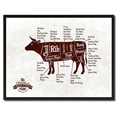 SpotColorArt Beef Meat Cow Cuts Butchers Chart White Canvas Print with Picture Frame Home Decor Wall