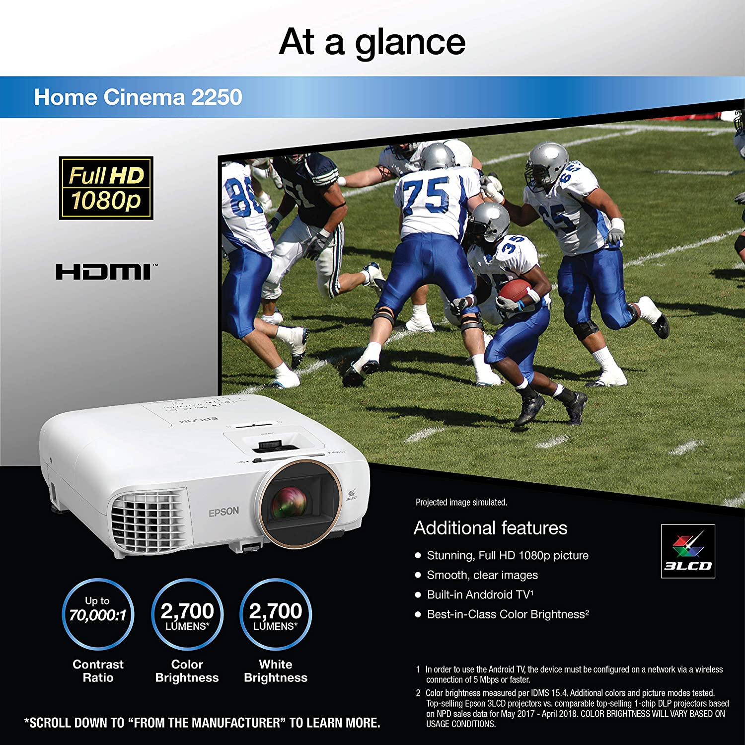Epson Home Cinema 2250 3LCD Full HD 1080p Projector with Android TV