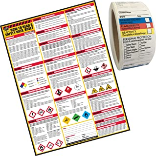 How to Read A Safety Data Sheets (SDS/MSDS) Poster, 24 x 33 Inch, UV Coated with SDS/MSDS Sticker- Roll of 250 (Poster and Sticker)