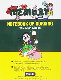 memory notebooks