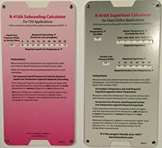 R410a Superheat Subcooling Calculator Charging Chart