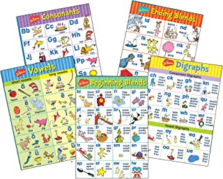 Best long vowel poster Reviews