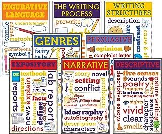 McDonald Publishing MC-CC3106 Writing Chatter Charts Set, Set of 8