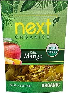 dried mango leaves uses